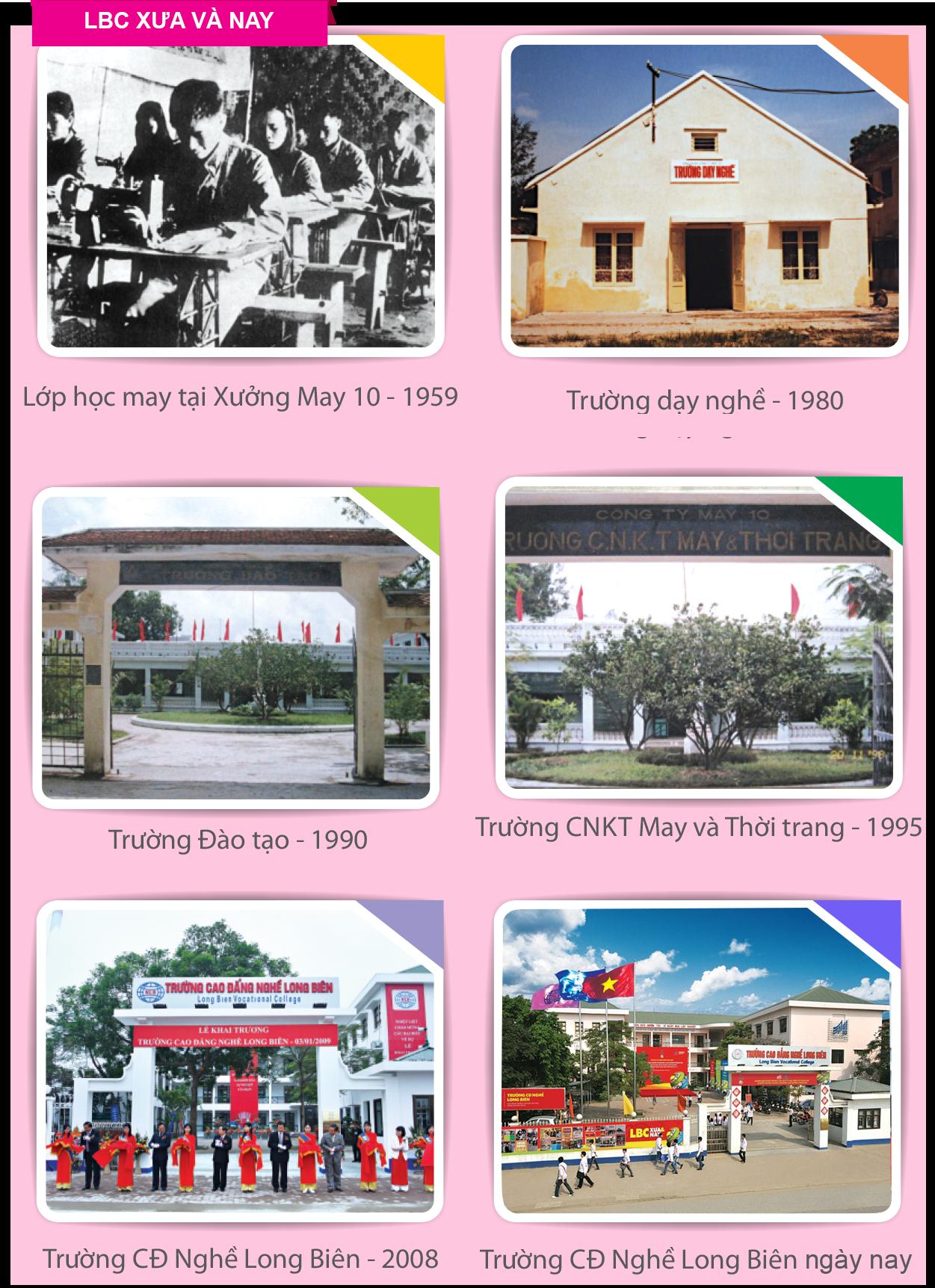 Trường Cao Đẳng Nghề Long Biên
